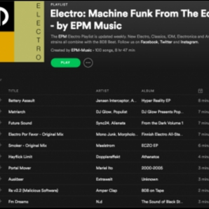 Electro - Machine Funk From The Edge