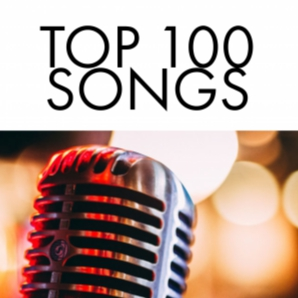TOP 100 Songs of 2020 (Best Hit Music Playlist)